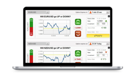 for binary options account at binary options signals, trade binary